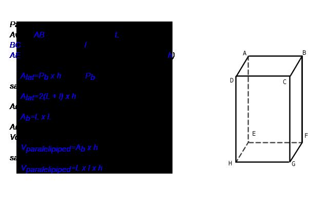 Geometrie-spatiu-Paralelipipedul-dreptunghici