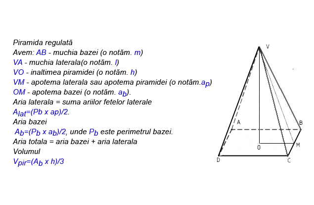 Geometrie-spatiu-piramida