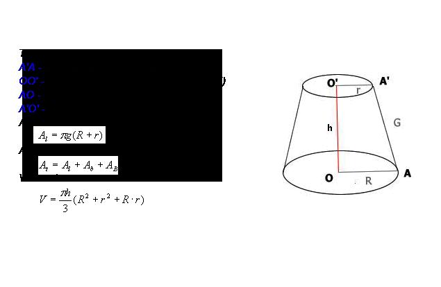 Trunchiul-de-con-Geometrie-spatiu-