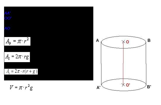 cilindrul-Geometrie-spatiu-explicatii