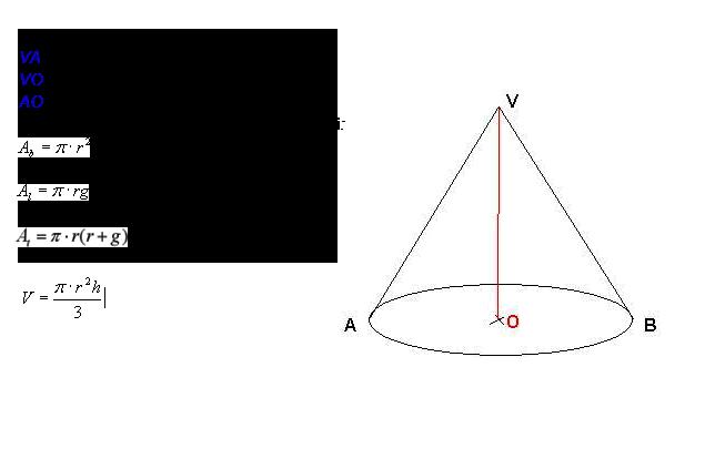 conul--Geometrie-spatiu-i