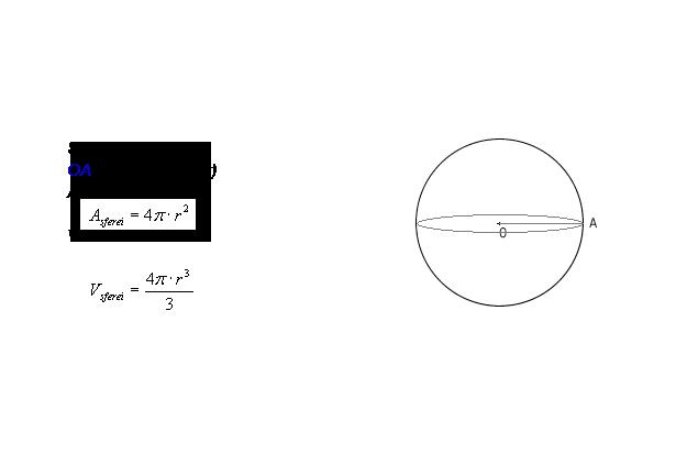 sfera-Geometrie-spatiu-